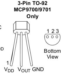 MCP9700 - oznaczenia pinów