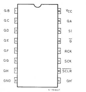 Wyprowadzenia pinów 74HC595