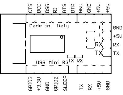 Wyprowadzenia USB Mini