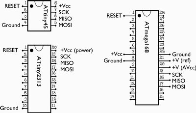 Jak podłączyć ICSP do ATtiny/ATmega