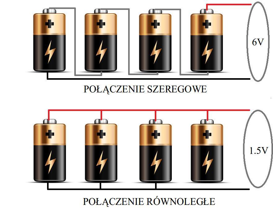 Łączenie baterii