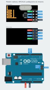 Podłączenie Arduino i NRF24L01