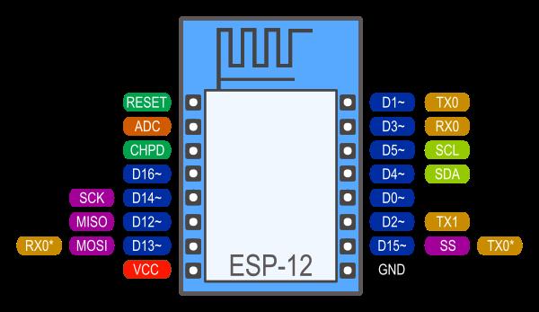 ESP8266 robi zdjęcia – ArduCam na ESP8266 | Starter Kit